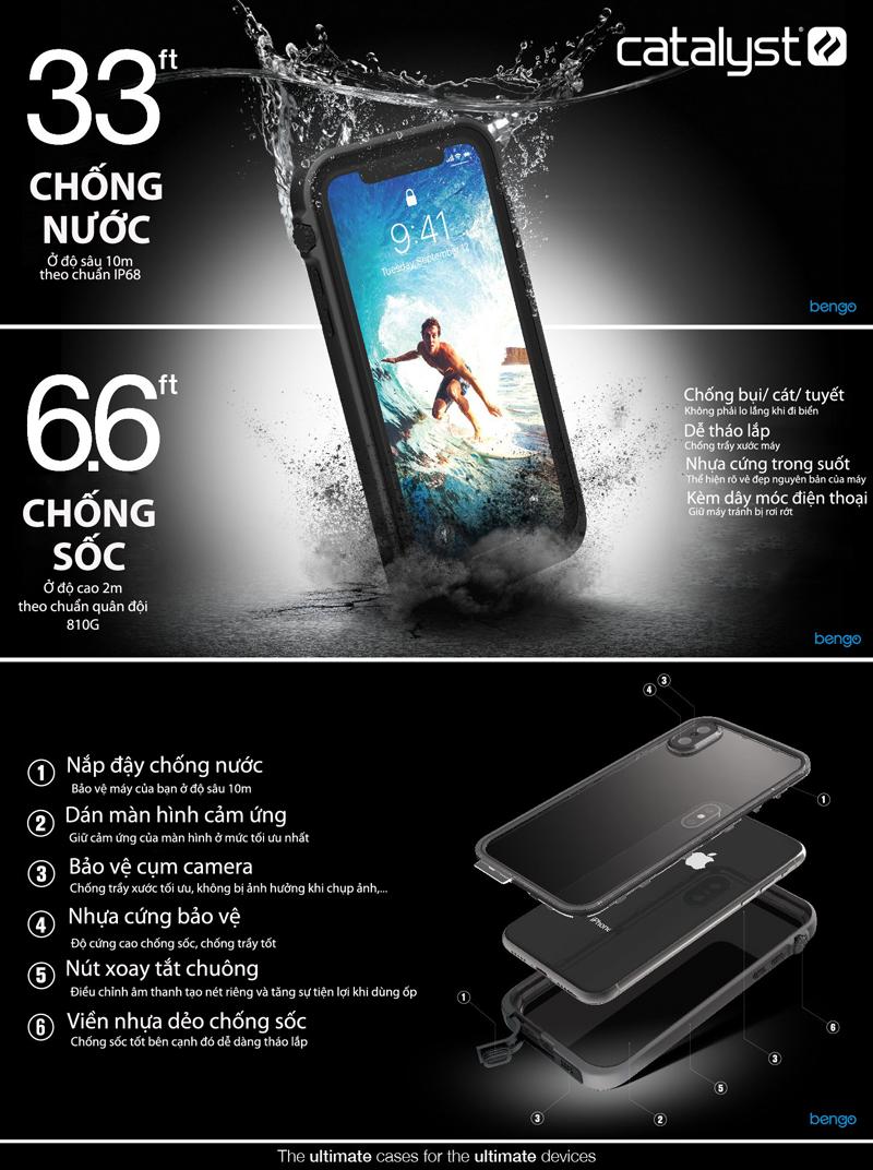 Ốp lưng iPhone X Catalyst Waterproof