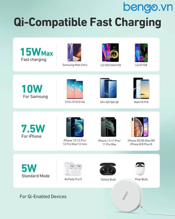 Đế sạc nhanh không dây AUKEY Aircore Wireless Charger 15W Magnetic Qi Certified - LC-A1