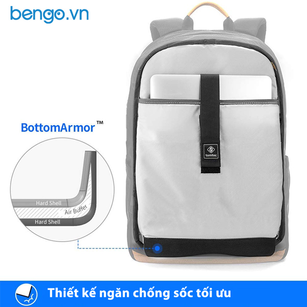 Balo Tomtoc (USA) City Backpack Laptop 15