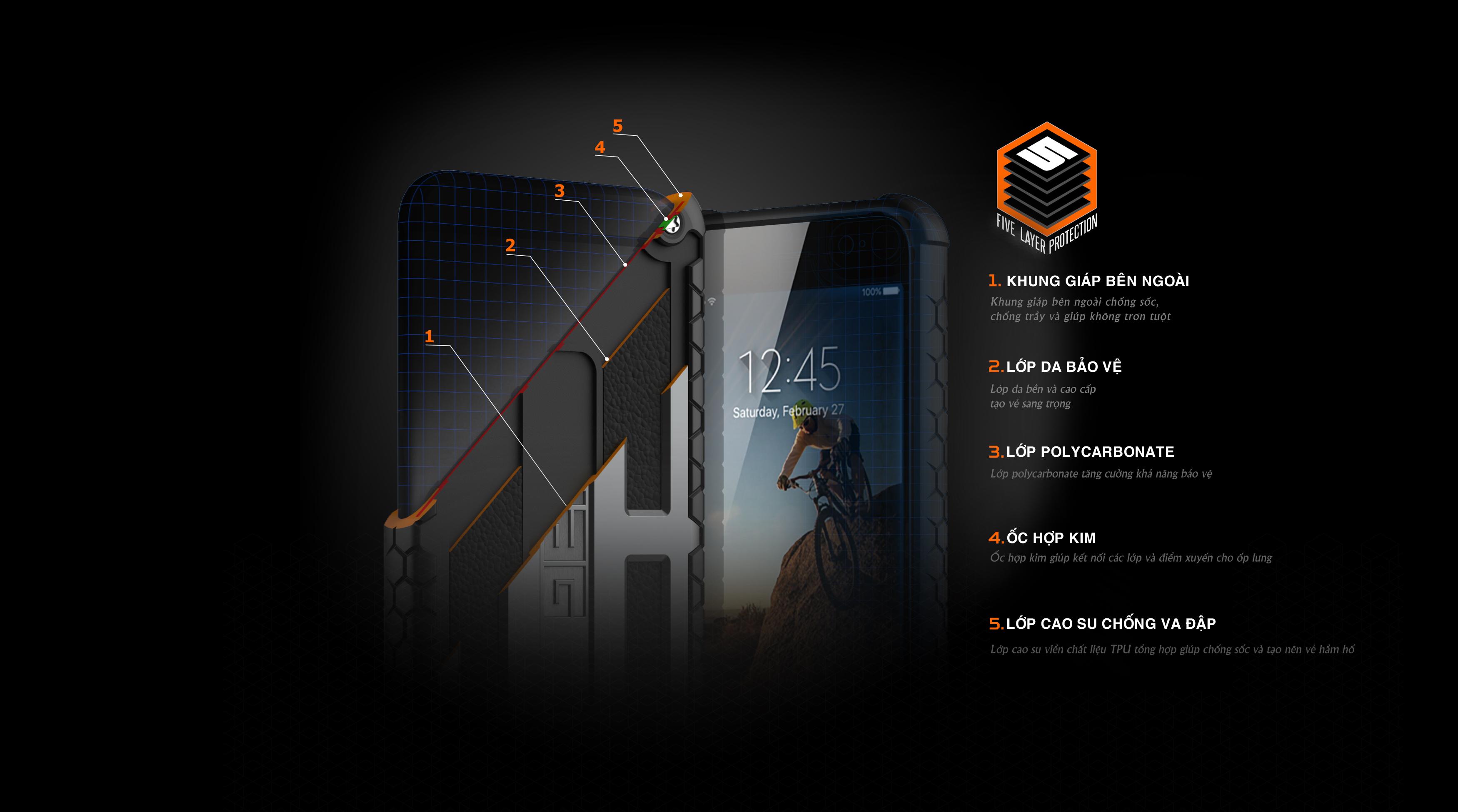 Ốp lưng Samsung Galaxy S8 Monarch Series chính hãng UAG