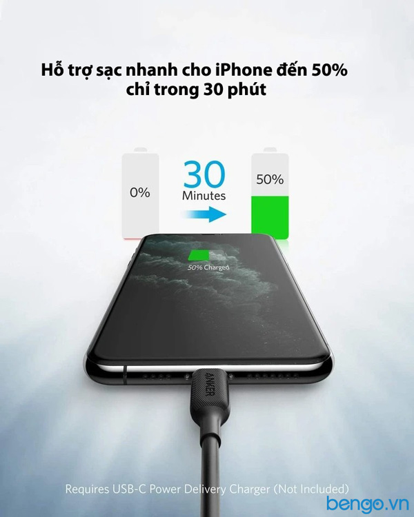 Cáp điện thoại Anker PowerLine III USB-C to Lightning cable 3ft/0.9m - A8832