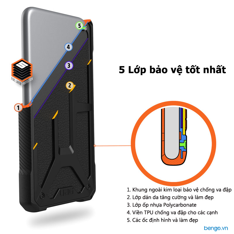 Ốp lưng iPhone SE 2020 UAG Monarch Series