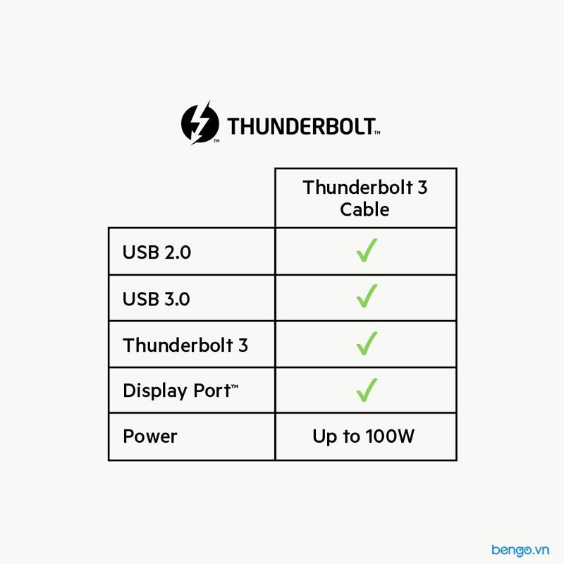 Cáp Belkin Thunderbolt™ 3 USB-C to USB-C 100W - F2CD084