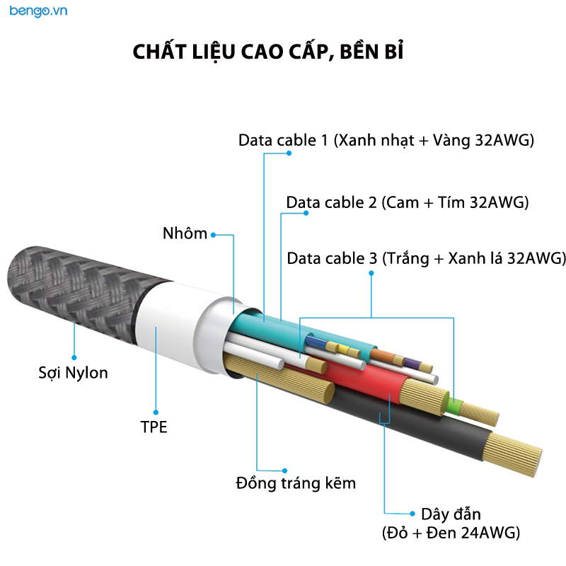 Cáp sạc USB Type C Ringke Cable