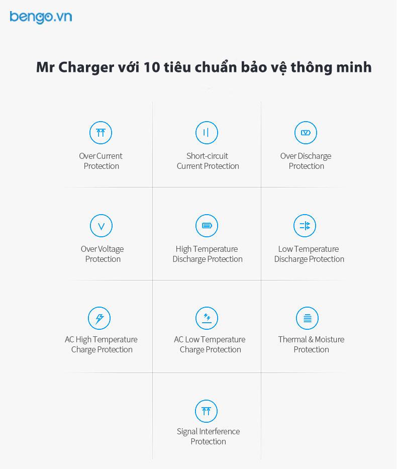 Pin sạc dự phòng IDMIX Mr Charger Type-C 10000mAh - CH05